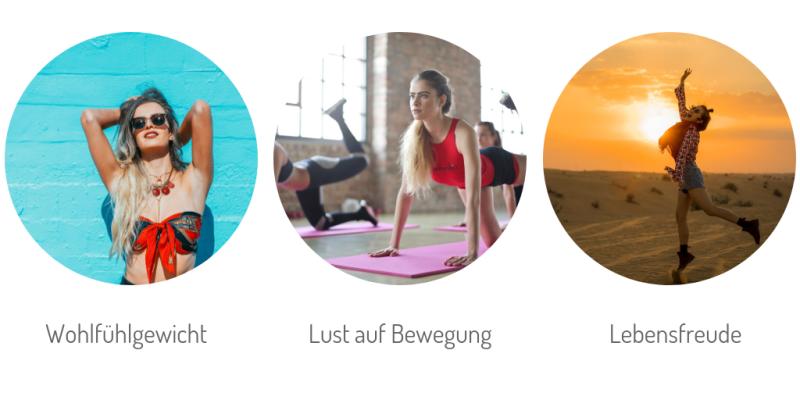 Gewichtsregulierung | Körperbewusstsein | Unterstützung in der Gruppe